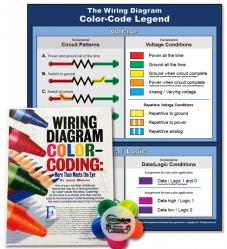 the learning pathway poster and set by jorge menchu rh aeswave com wiring diagram color code farmall 404 car wiring diagram color codes
