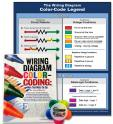 the learning pathway poster and set by jorge menchu. Black Bedroom Furniture Sets. Home Design Ideas
