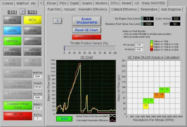 eSCAN ELITE Intelligent Power Scan by ATS