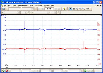 Ignition parade waveforms from a wasted spark ignition system